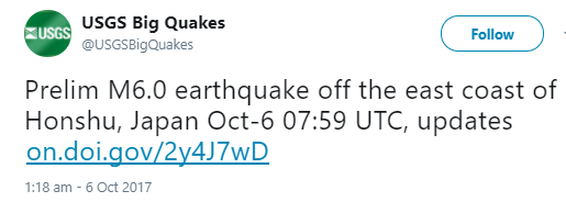 Magnitude 6.3 earthquake strikes off the east of Japan