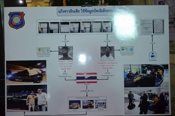 Three Nigerian men arrested in Thailand over alleged romance scam