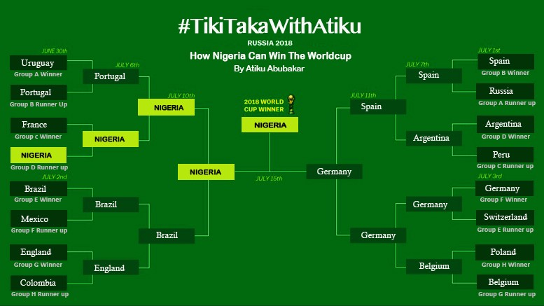 How Nigeria can win the World Cup by Atiku Abubakar