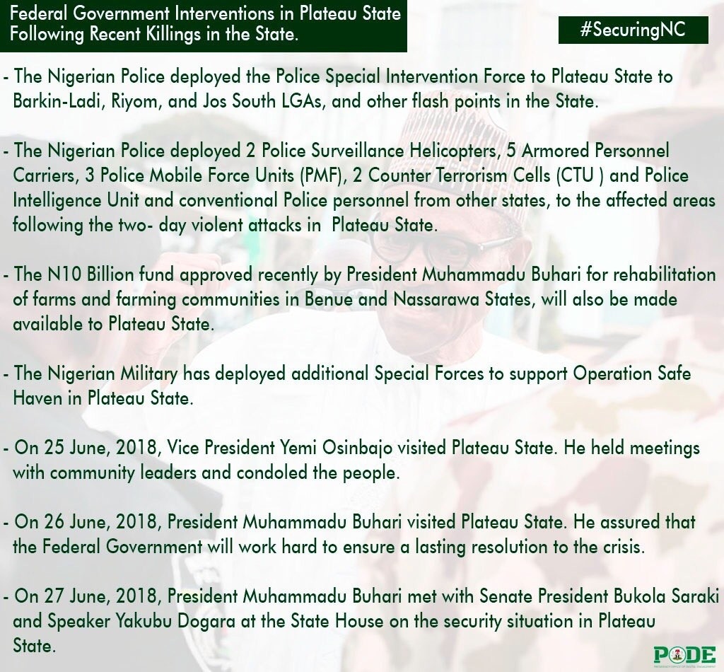 Presidency lists steps taken to forestall reprisal attacks in Plateau state