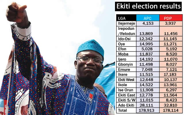 Kayode Fayemi wins Ekiti governorship election