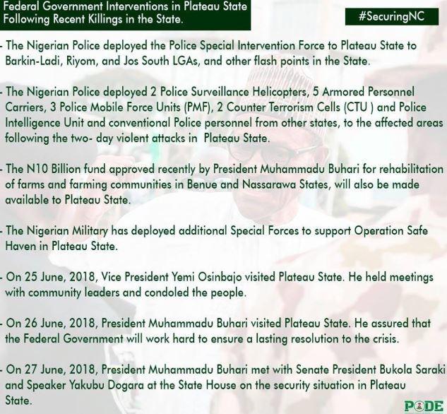 Femi Adesina lists President Buhari
