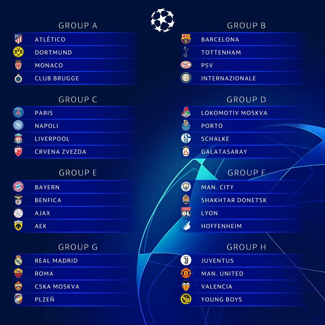 2018/19 UEFA Champions League Group Stage draw revealed...Find out who your team is playing