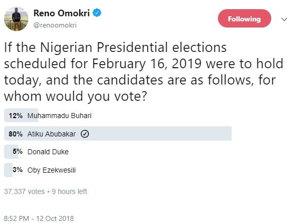 Check out the result of Reno Omokri