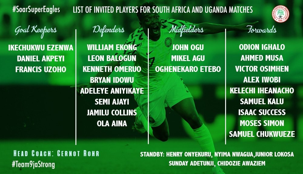 Super Eagles squad for South Africa and Uganda matches revealed?