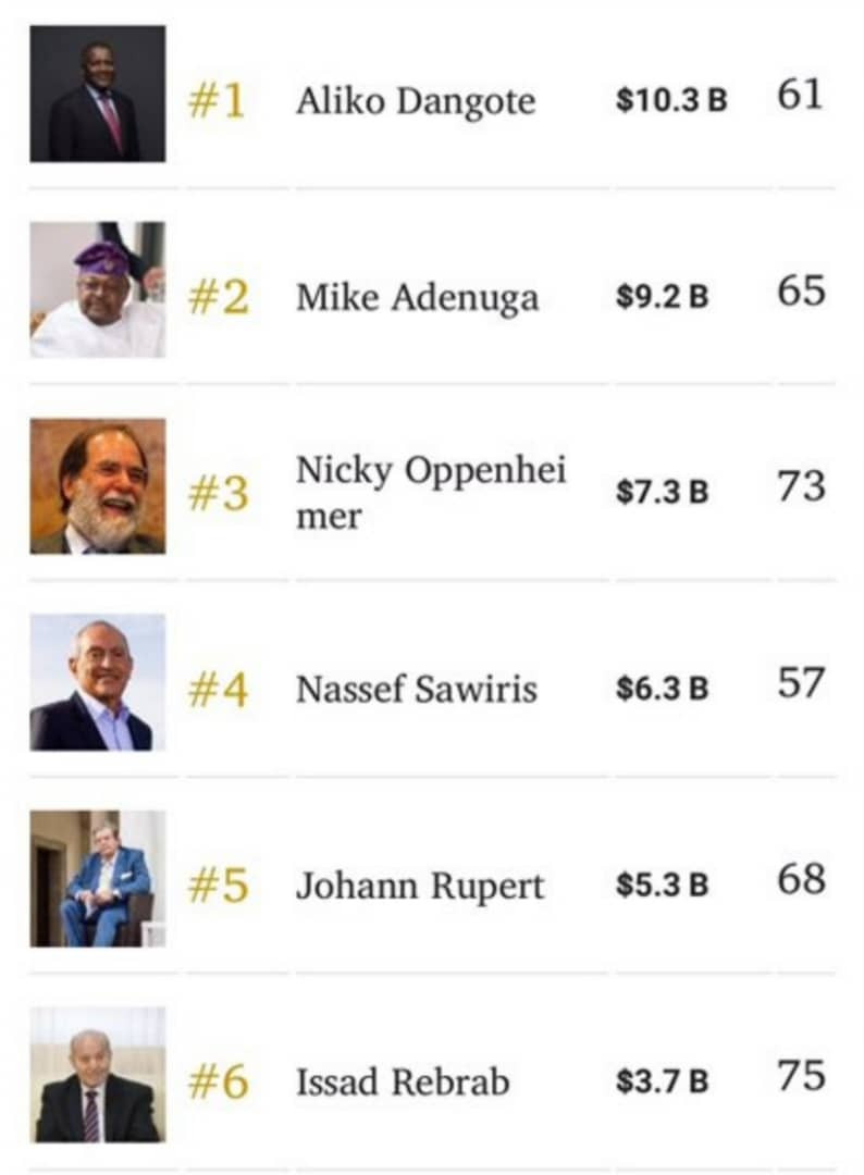 Forbes releases 2018 list of Africa