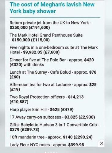Breakdown of how Meghan Markle spent $430k (150 million naira) on her lavish baby-shower in New York