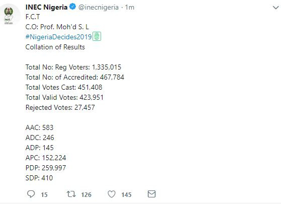 #NigeriaDecides: Full list of result from FCT Abuja presidential election as announced by INEC. PDP wins