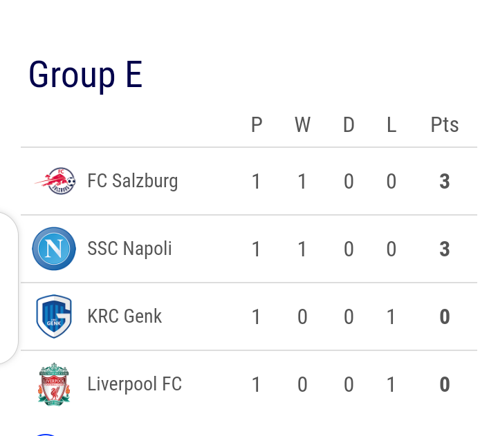 How your favorite teams stand after Match day 1 in the UEFA Champions League + full results  (photos)