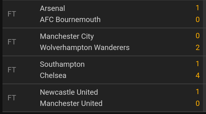 Man City and Tottenham get thrashed while Liverpool, Arsenal and Chelsea enjoy great wins ( All the EPL action/results this weekend)