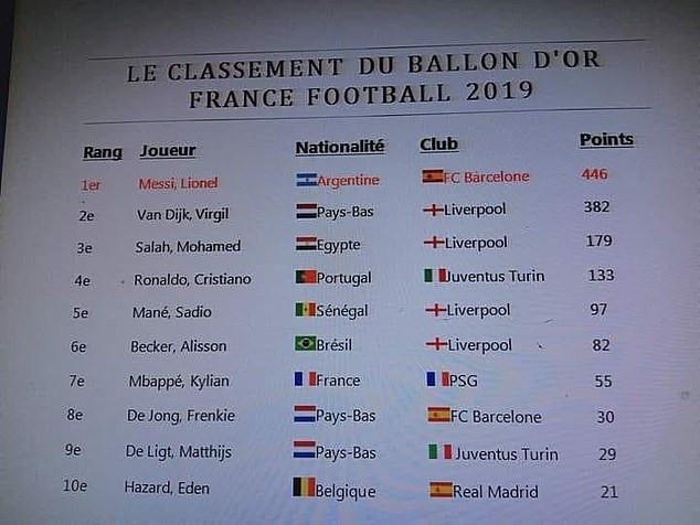 Ballon d