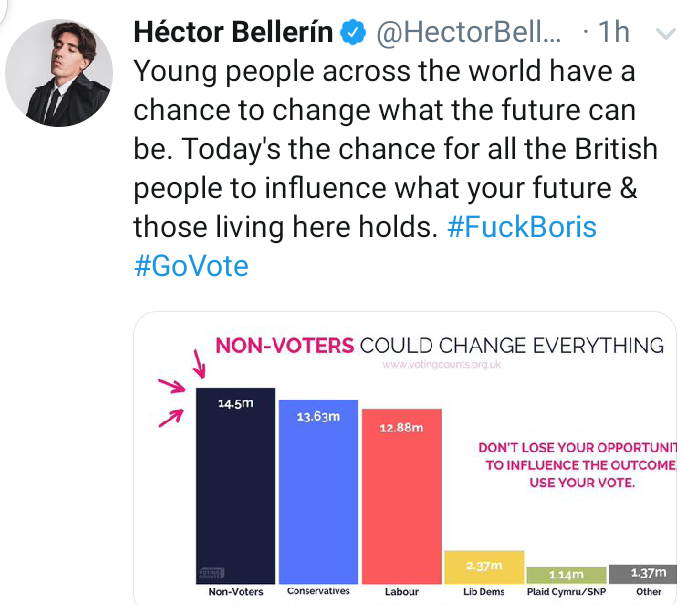 Arsenal defender Hector Bellerin tweets