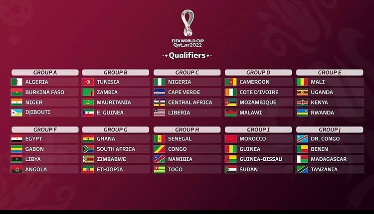 Qatar 2022 World Cup qualifiers: Nigeria draws Cape Verde, Liberia, and Central African Republic