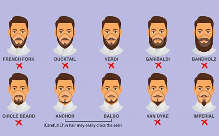 Groovy People With These Types Of Beards Could Easily Catch Corona Virus Schematic Wiring Diagrams Phreekkolirunnerswayorg