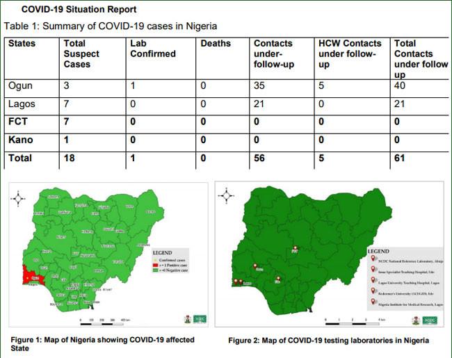 18 suspected cases of coronavirus identified in Nigeria - NCDC