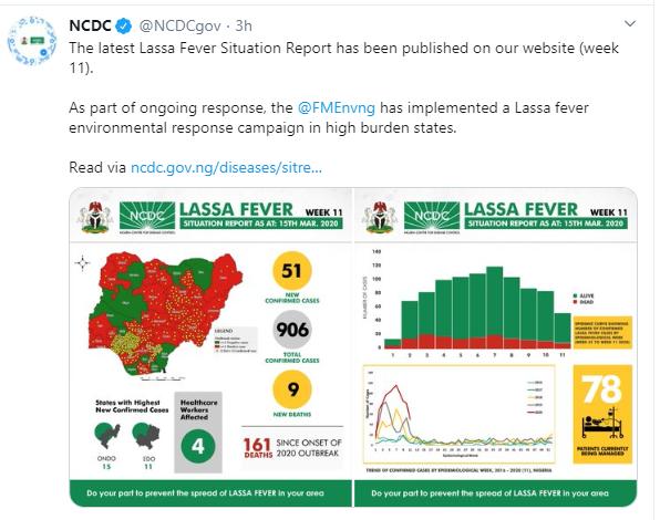 Lassa fever death toll in Nigeria increases to 161 amid coronavirus cases