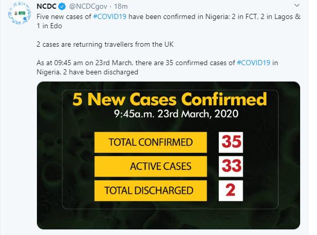 5 new cases of coronavirus recorded in Edo, Lagos and Abuja