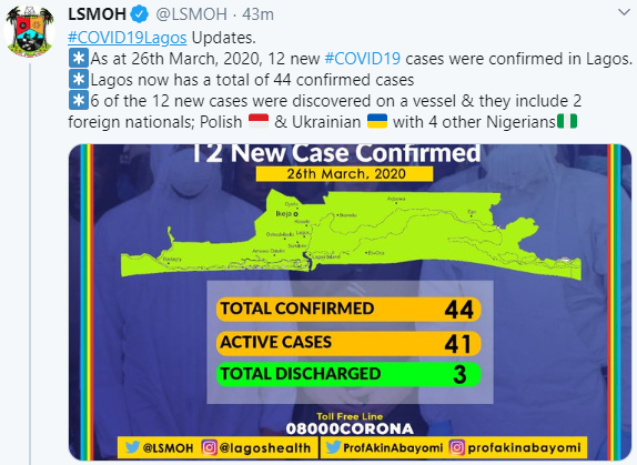 Lagos state government confirms six new cases of Coronavirus were detected on a vessel in the state