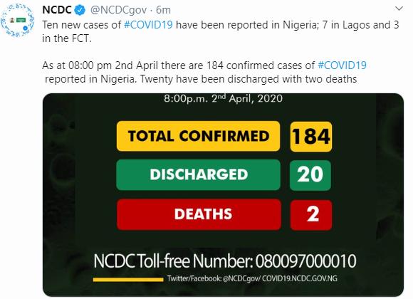 Ten new cases of Coronavirus recorded in Lagos, Abuja