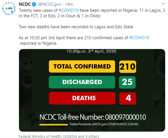 First Coronavirus death recorded in Lagos as a 55-year-old man dies in LUTH hours after admission; another patient dies in Edo