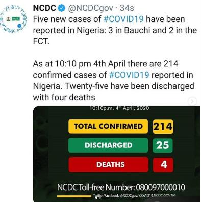 Five new cases of Coronavirus recorded in Bauchi, FCT