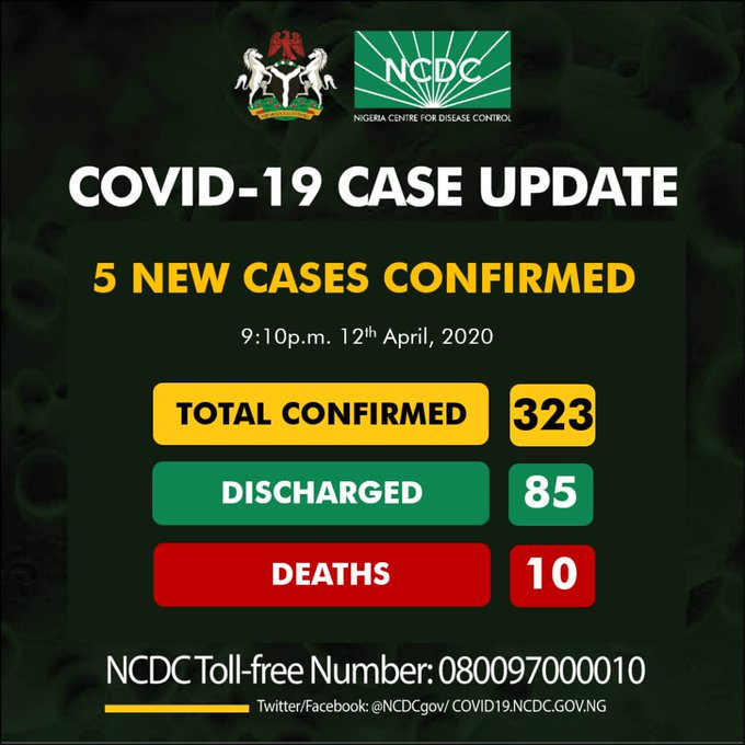 5 new cases of Coronavirus confirmed in Kwara, Katsina and Lagos