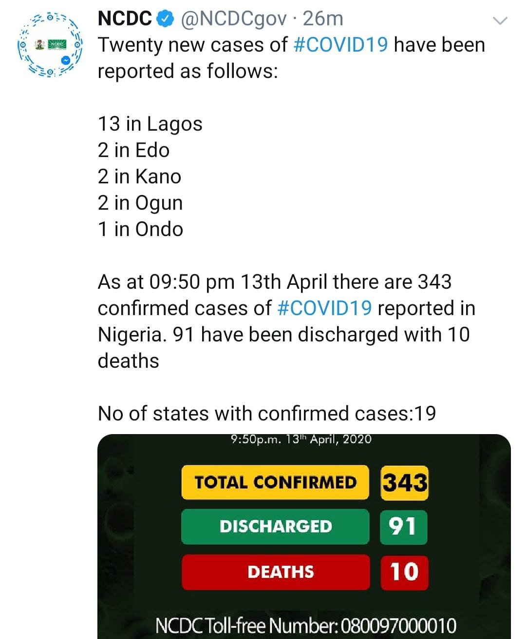 20 new #COVID19 cases recorded in Nigeria