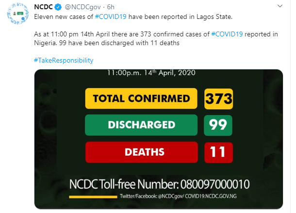 11 new cases of Coronavirus confirmed in Lagos