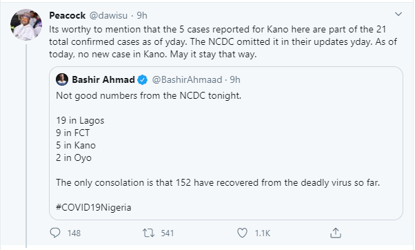 No new Coronavirus case was recorded on Thursday - Kano State Governor