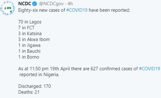 86 new cases of Coronavirus recorded in Nigeria - 70 in Lagos alone