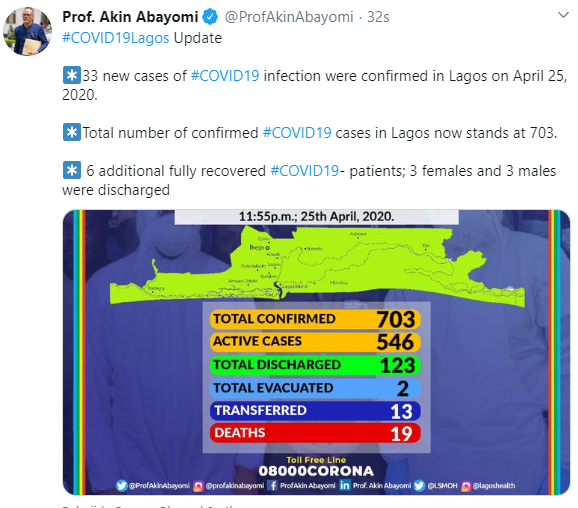 Six COVID19 patients discharged in Lagos
