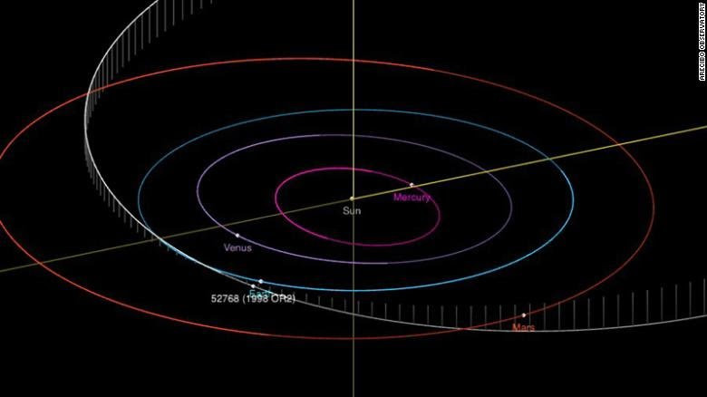 See the giant asteroid