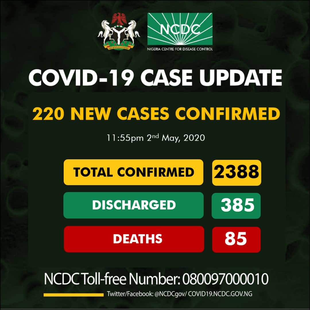 220 new cases of COVID-19 recorded in Nigeria