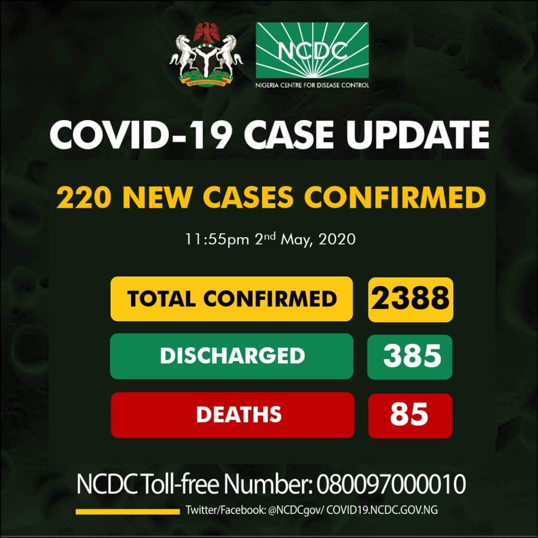 220 new cases of COVID-19 recorded in Nigeria