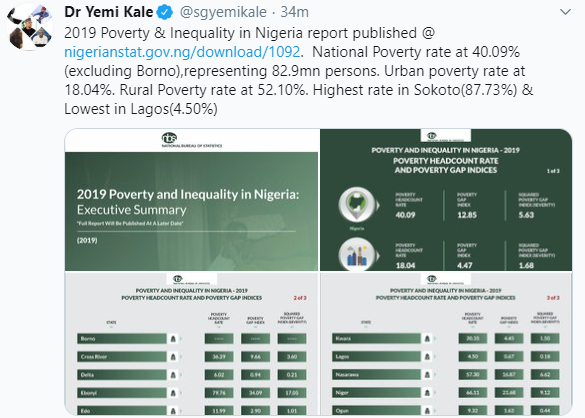 82.9m Nigerians are currently living in poverty, highest numbers in Sokoto and lowest numbers in Lagos- NBS report says
