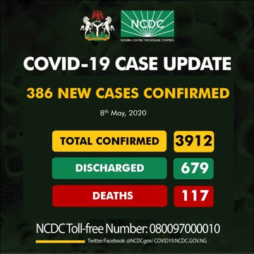 386 new cases of COVID-19 recorded in Nigeria -?176 in Lagos and  65 in Kano?