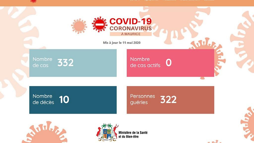 Mauritius officially virus-free from COVID-19