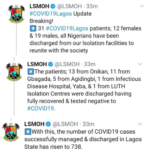 31 more COVID-19 patients discharged in Lagos