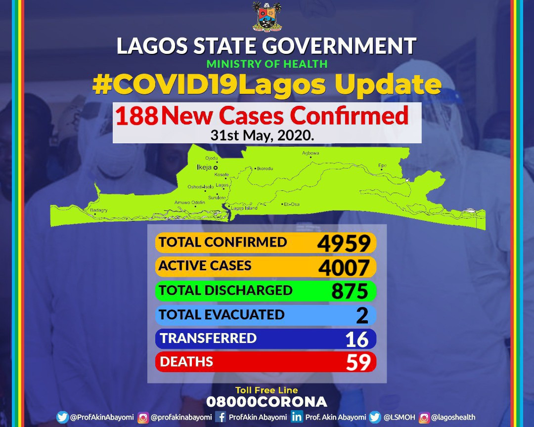 Nine COVID19 deaths recorded in Lagos