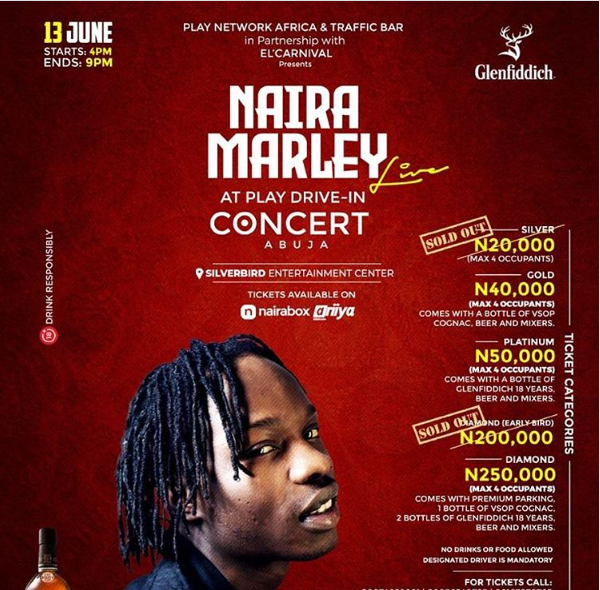 Naira Marley and Kim Oprah trigger an outcry after violating the interstate travel ban and hosting a fully packed show in Abuja (video)