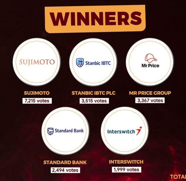 Sujimoto Bags Tech Times' Africa Linkedin Corporate Brand Awards, 2020 Amongst Other Giants lindaikejisblog2