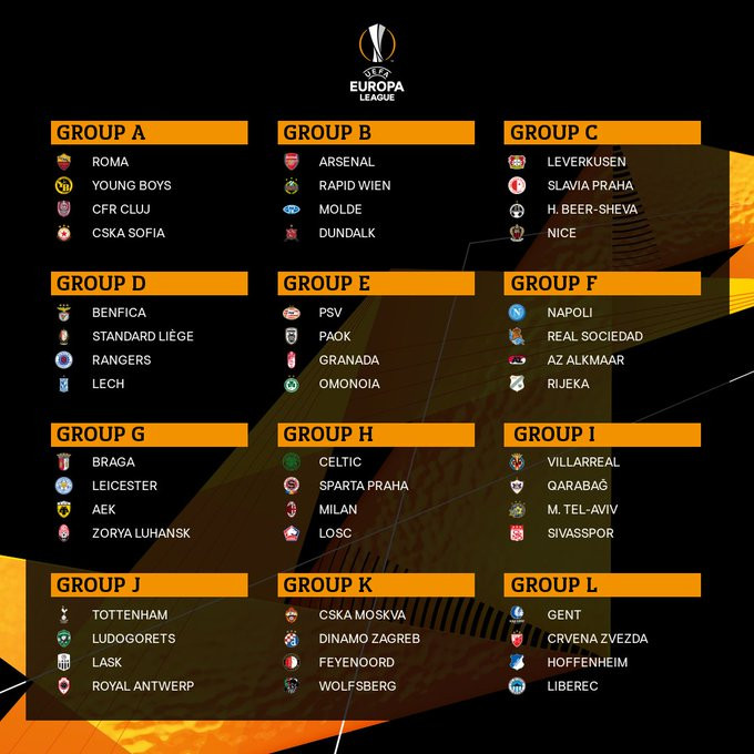 Europa League Draw Revealed: Arsenal and Tottenham Hotspur handed favourable Group Stage draws