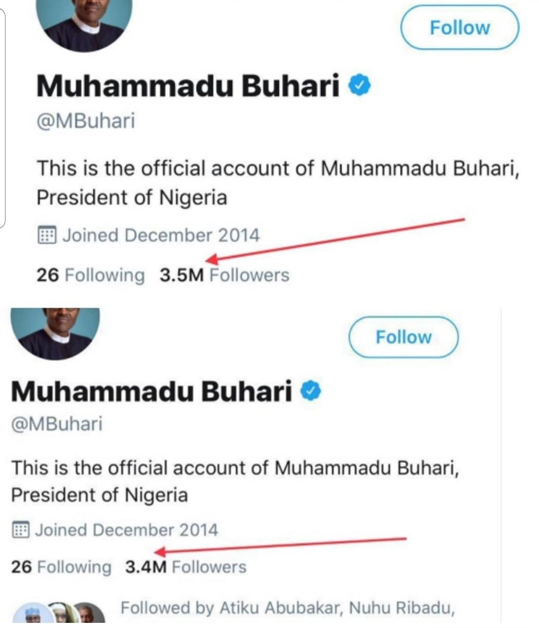 President Buhari Loses One Hundred Thousand Followers on Twitter as Reno Omokri Starts #UnFollowBuhari