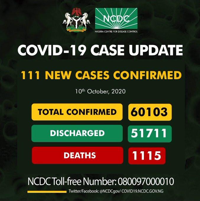 111 new cases of Coronavirus recorded in Nigeria lindaikejisblog