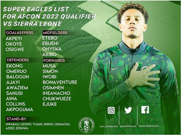 AFCON 2022: NFF releases Super Eagles squad list for Sierra Leone clash