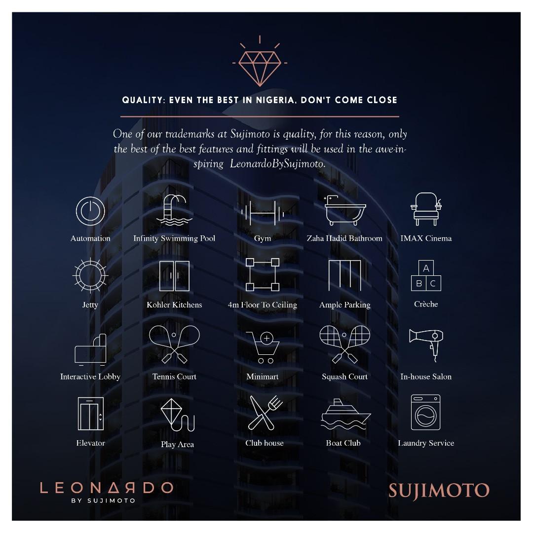 LeonardoBySujimoto SPA: SPA WEY GO HAVARD!
