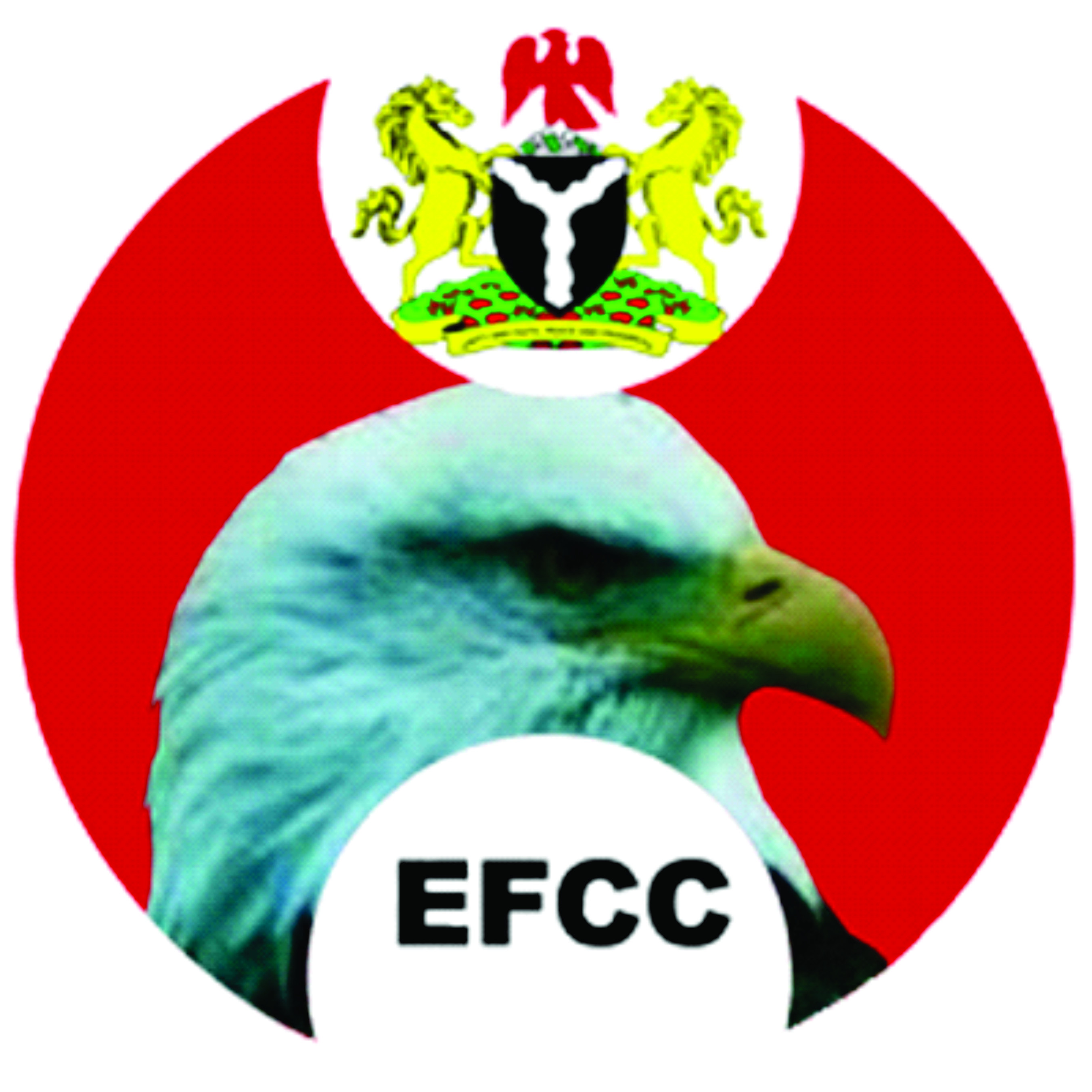 We received 10,152 petitions in 2020 and secured 865 convictions ? EFCC