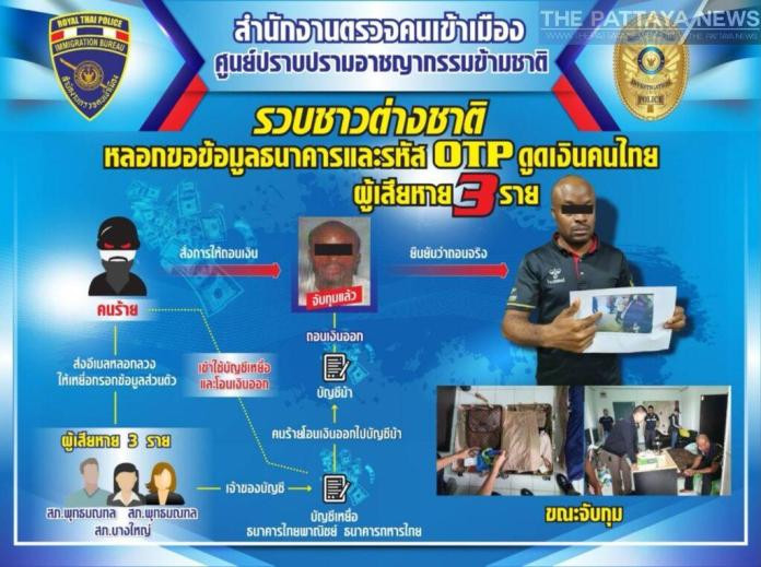 Nigerian man arrested in Thailand for bank fraud