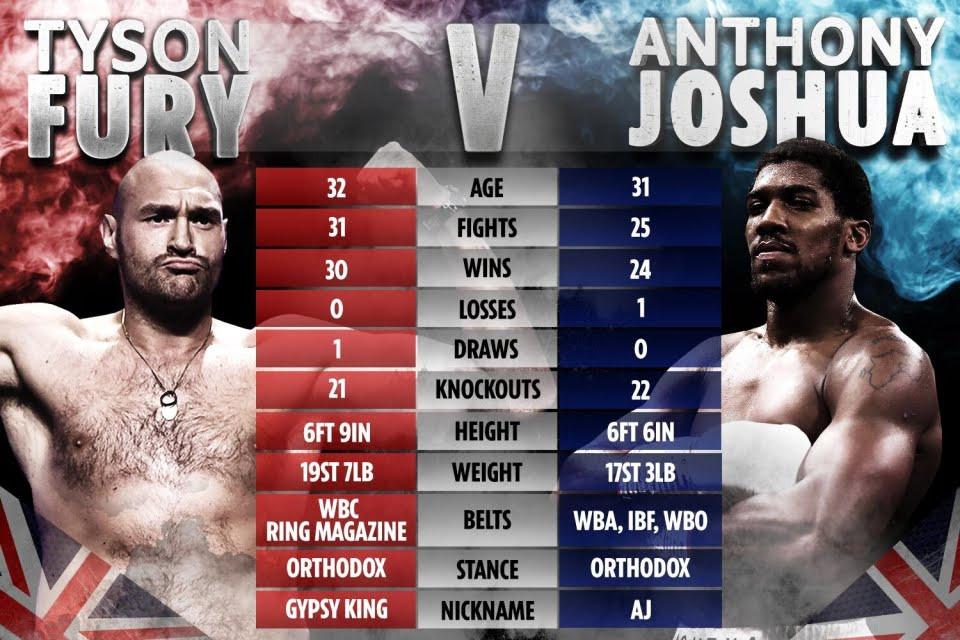 Andy Ruiz Jr tips Tyson Fury to beat Anthony Joshua as blockbuster unification draws near