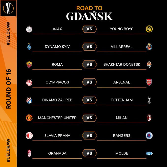 UEFA Europa League last-16 draw revealed: Manchester United vs AC Milan, Arsenal vs Olympiacos (See full draw)
